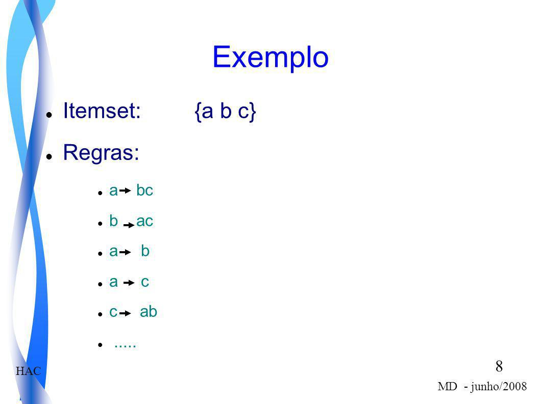 HAC 8 MD - junho/2008 Exemplo Itemset: {a b c} Regras: a bc b ac a b a c c ab.....