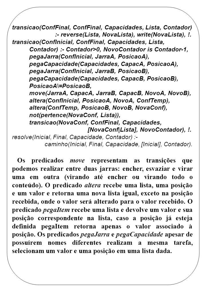 transicao(ConfFinal, ConfFinal, Capacidades, Lista, Contador) :- reverse(Lista, NovaLista), write(NovaLista), !. transicao(ConfInicial, ConfFinal, Cap