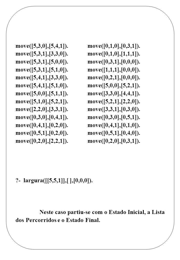 move([5,3,0],[5,4,1]).move([0,1,0],[0,3,1]). move([5,3,1],[3,3,0]).move([0,1,0],[1,1,1]). move([5,3,1],[5,0,0]).move([0,3,1],[0,0,0]). move([5,3,1],[5