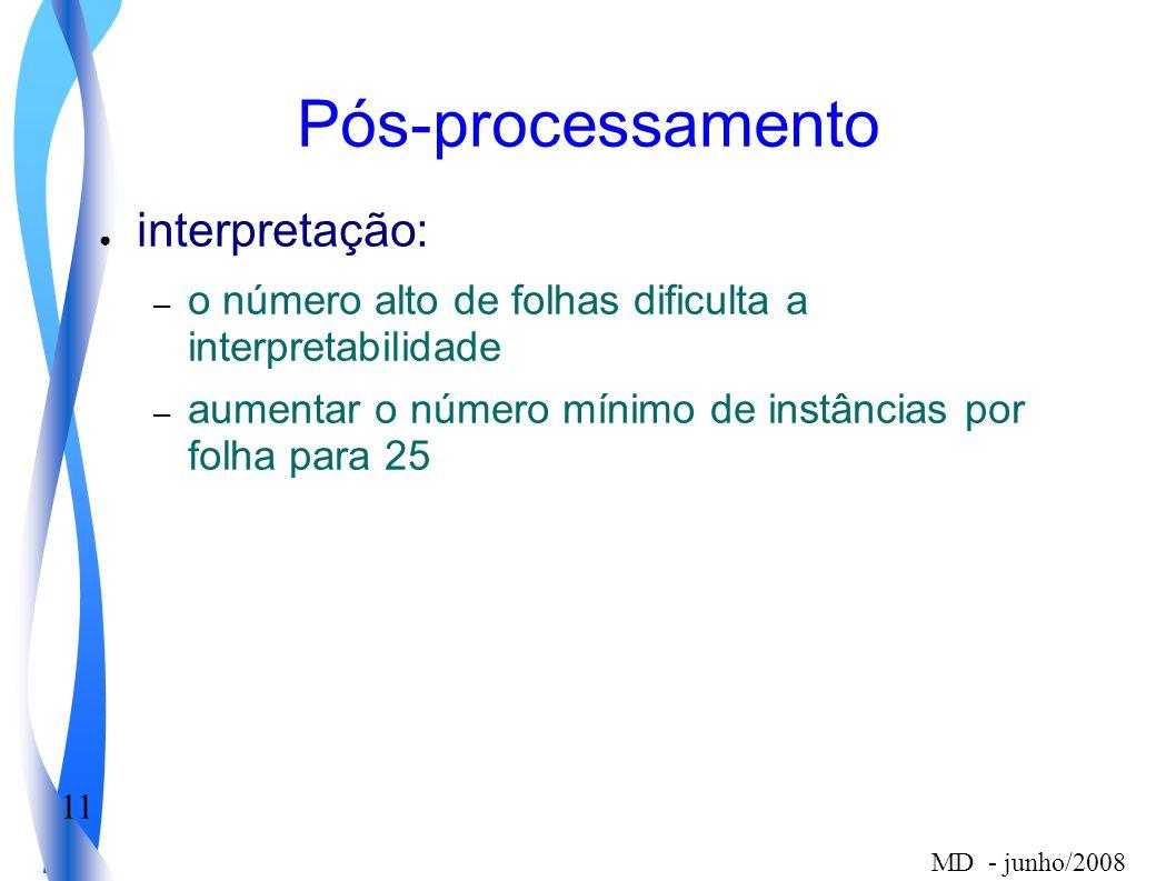 11 MD - junho/2008 Pós-processamento interpretação: – o número alto de folhas dificulta a interpretabilidade – aumentar o número mínimo de instâncias por folha para 25