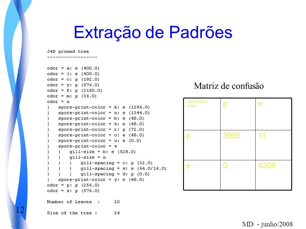 12 MD - junho/2008 Extração de Padrões 42080e 113905p ep Clasificadas como: Matriz de confusão