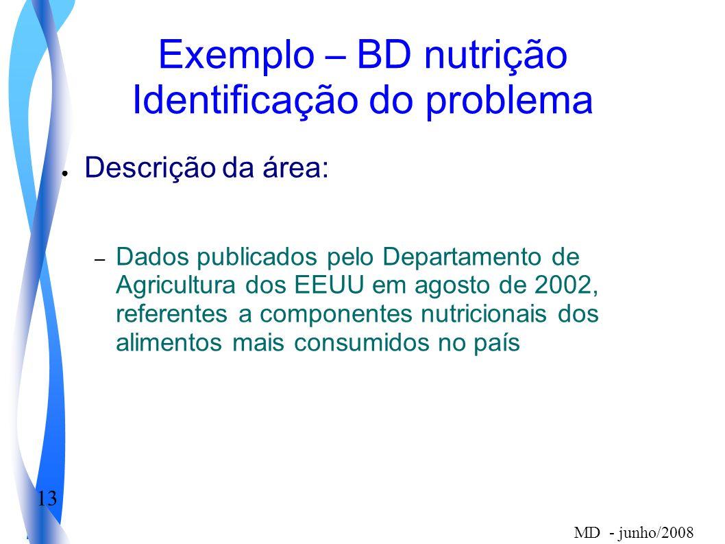 13 MD - junho/2008 Exemplo – BD nutrição Identificação do problema Descrição da área: – Dados publicados pelo Departamento de Agricultura dos EEUU em agosto de 2002, referentes a componentes nutricionais dos alimentos mais consumidos no país