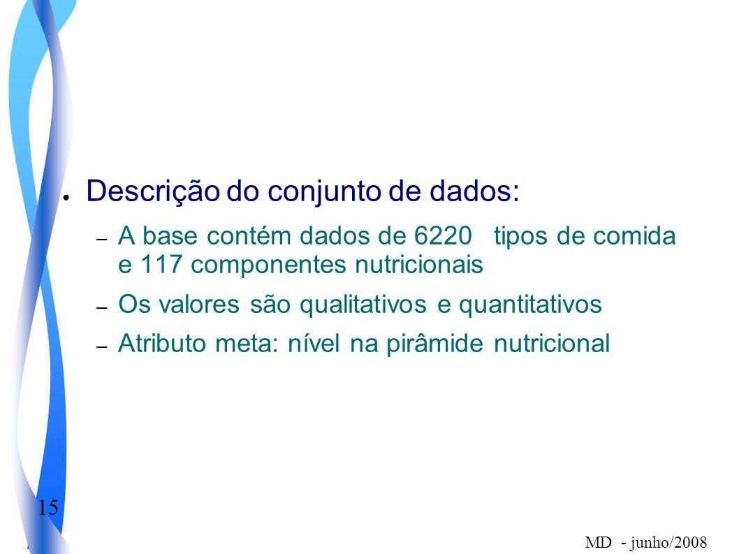 15 MD - junho/2008 Descrição do conjunto de dados: – A base contém dados de 6220 tipos de comida e 117 componentes nutricionais – Os valores são qualitativos e quantitativos – Atributo meta: nível na pirâmide nutricional