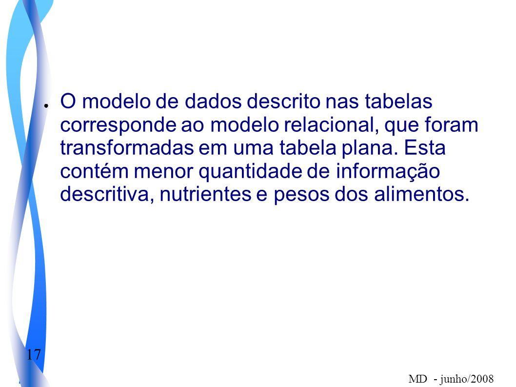 17 MD - junho/2008 O modelo de dados descrito nas tabelas corresponde ao modelo relacional, que foram transformadas em uma tabela plana. Esta contém m