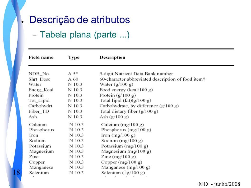 18 MD - junho/2008 Descrição de atributos – Tabela plana (parte...)