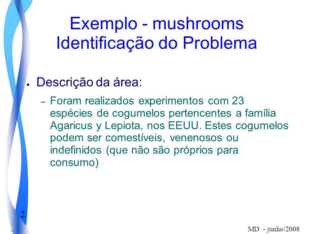 2 MD - junho/2008 Exemplo - mushrooms Identificação do Problema Descrição da área: – Foram realizados experimentos com 23 espécies de cogumelos pertencentes a família Agaricus y Lepiota, nos EEUU.