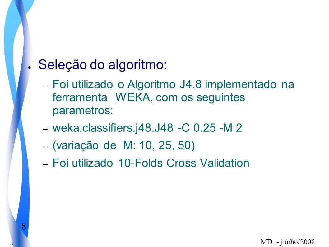 8 MD - junho/2008 Seleção do algoritmo: – Foi utilizado o Algoritmo J4.8 implementado na ferramenta WEKA, com os seguintes parametros: – weka.classifiers.j48.J48 -C 0.25 -M 2 – (variação de M: 10, 25, 50) – Foi utilizado 10-Folds Cross Validation