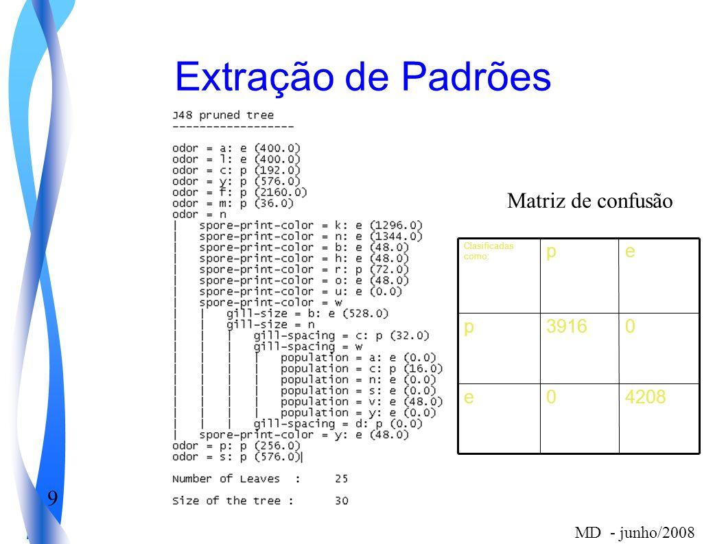 9 MD - junho/2008 Extração de Padrões 42080e 03916p ep Clasificadas como: Matriz de confusão