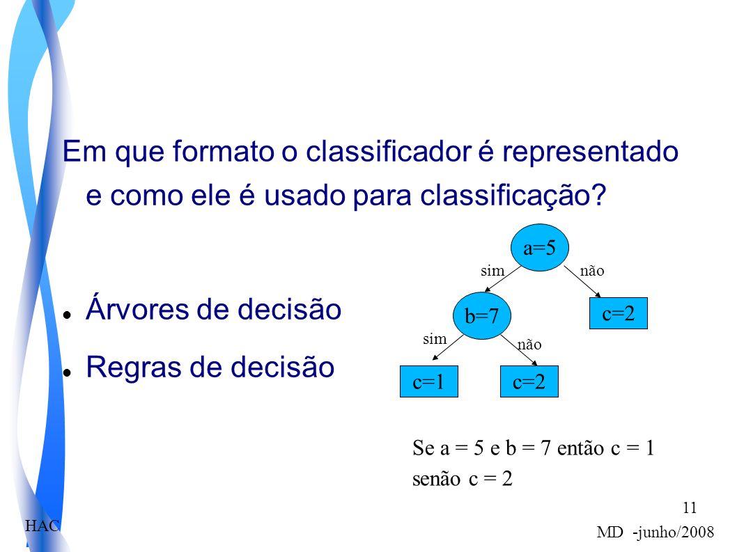 HAC MD -junho/2008 11 Em que formato o classificador é representado e como ele é usado para classificação.