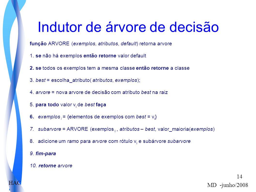 HAC MD -junho/2008 14 Indutor de árvore de decisão função ARVORE (exemplos, atributos, default) retorna arvore 1.