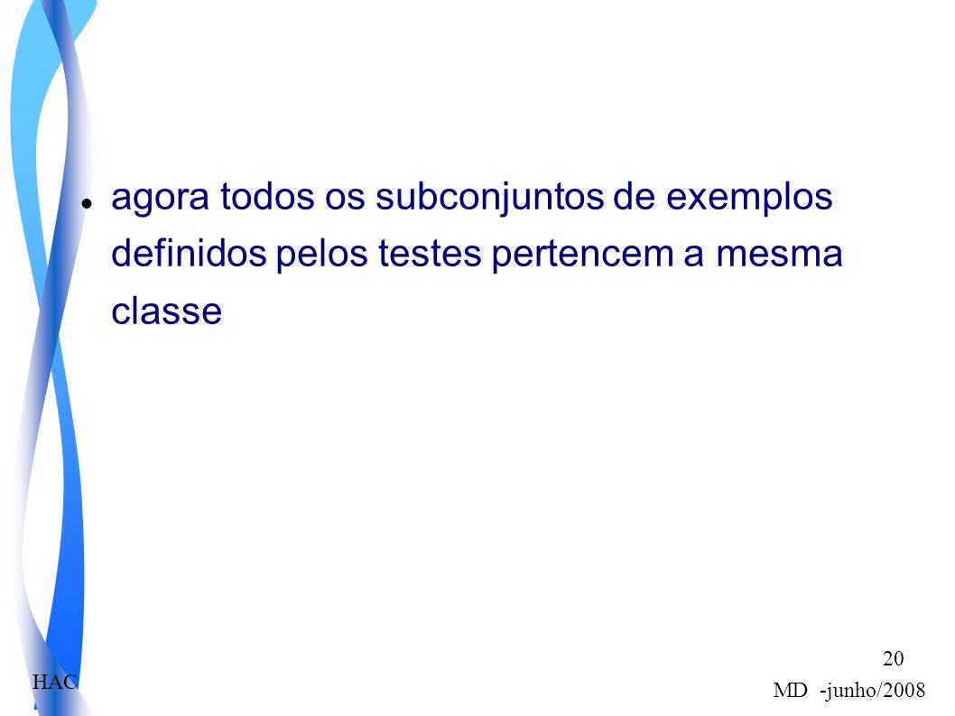 HAC MD -junho/2008 20 agora todos os subconjuntos de exemplos definidos pelos testes pertencem a mesma classe