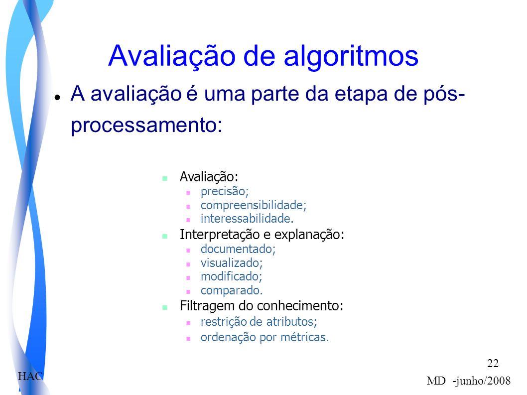 HAC MD -junho/2008 22 Avaliação de algoritmos A avaliação é uma parte da etapa de pós- processamento: Avaliação: precisão; compreensibilidade; interessabilidade.