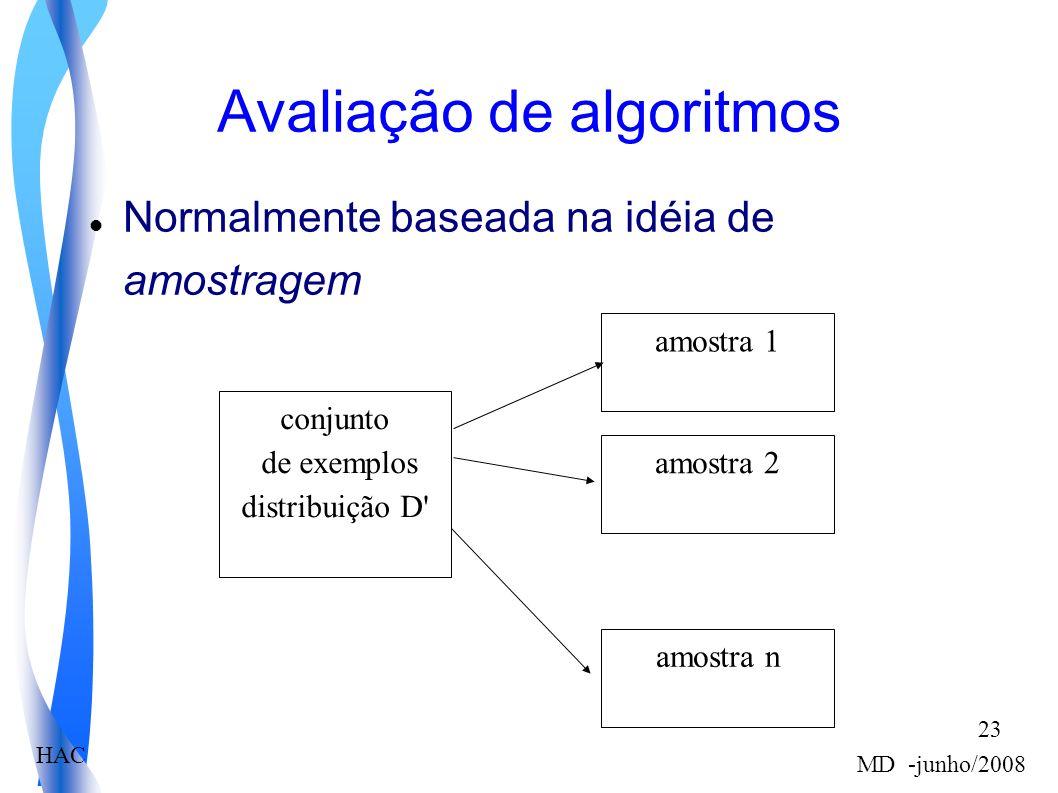 HAC MD -junho/2008 23 Avaliação de algoritmos Normalmente baseada na idéia de amostragem conjunto de exemplos distribuição D amostra 1 amostra 2 amostra n