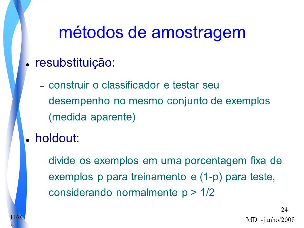 HAC MD -junho/2008 24 métodos de amostragem resubstituição: construir o classificador e testar seu desempenho no mesmo conjunto de exemplos (medida aparente) holdout: divide os exemplos em uma porcentagem fixa de exemplos p para treinamento e (1-p) para teste, considerando normalmente p > 1/2