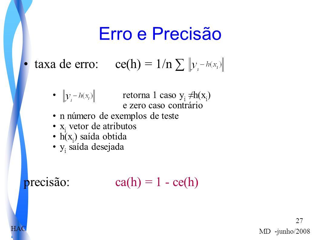 HAC MD -junho/2008 27 Erro e Precisão taxa de erro: ce(h) = 1/n retorna 1 caso y i h(x i ) e zero caso contrário n número de exemplos de teste x i vetor de atributos h(x i ) saída obtida y i saída desejada precisão: ca(h) = 1 - ce(h)