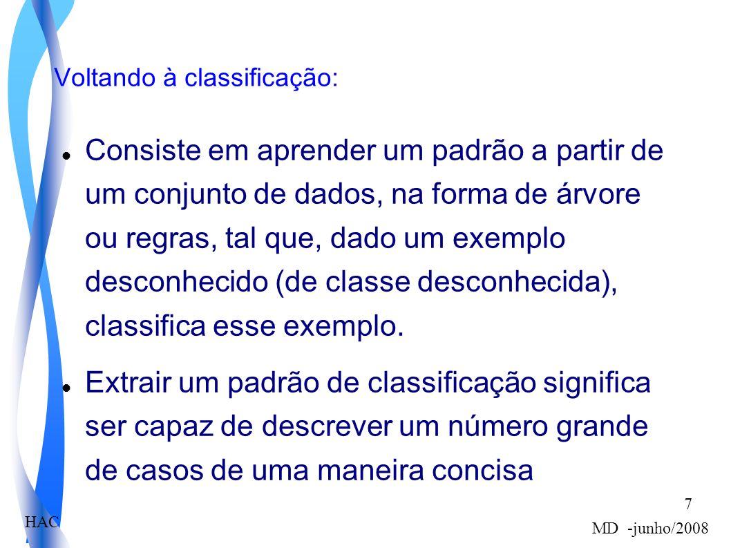 HAC MD -junho/2008 7 Consiste em aprender um padrão a partir de um conjunto de dados, na forma de árvore ou regras, tal que, dado um exemplo desconhecido (de classe desconhecida), classifica esse exemplo.
