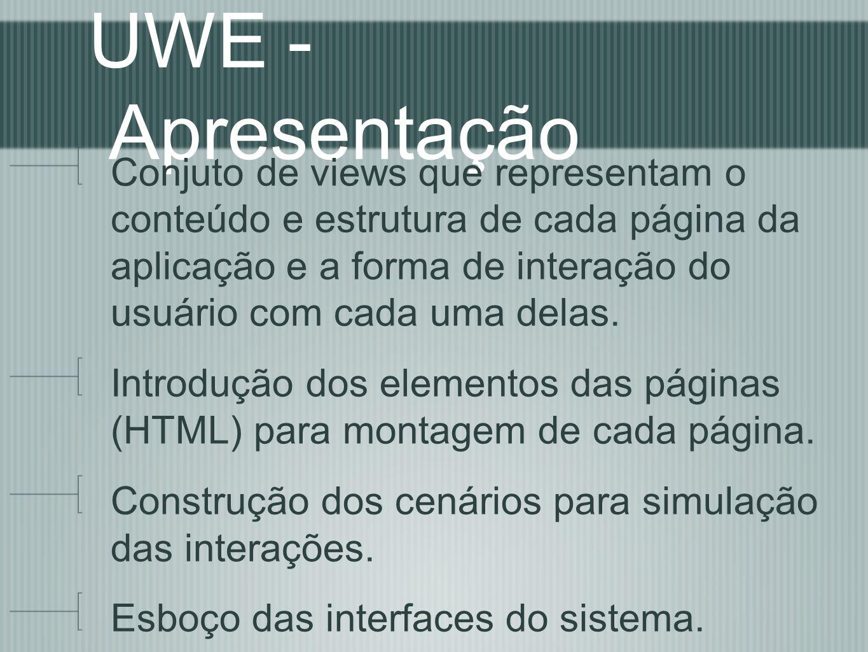 UWE - Apresentação Conjuto de views que representam o conteúdo e estrutura de cada página da aplicação e a forma de interação do usuário com cada uma delas.