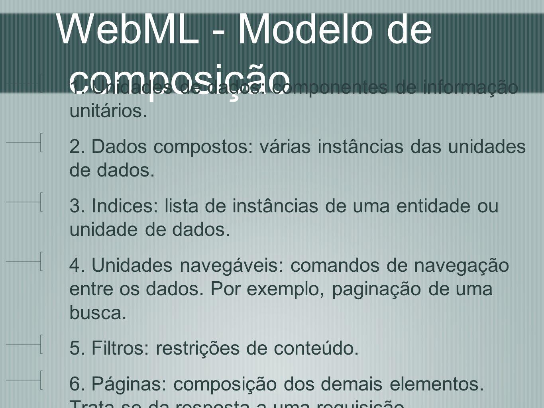 WebML - Modelo de composição 1. Unidades de dados: componentes de informação unitários. 2. Dados compostos: várias instâncias das unidades de dados. 3