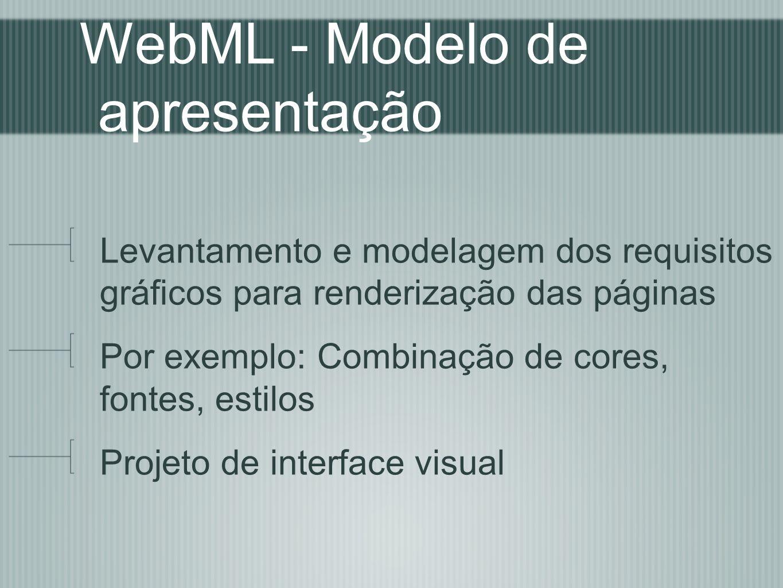 WebML - Modelo de apresentação Levantamento e modelagem dos requisitos gráficos para renderização das páginas Por exemplo: Combinação de cores, fontes, estilos Projeto de interface visual
