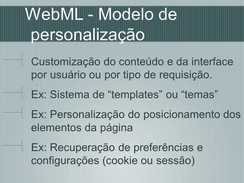 WebML - Modelo de personalização Customização do conteúdo e da interface por usuário ou por tipo de requisição.