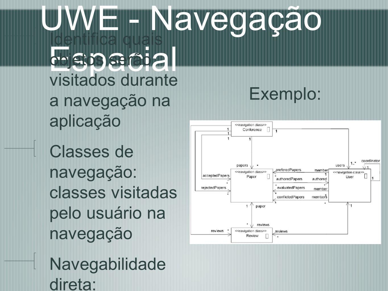 WebML - Modelo de navegação Trata da interação do usuário com as páginas Cria uma relação de navegação entre cada página Esquema de navegação Seleção de navegação por REQUEST
