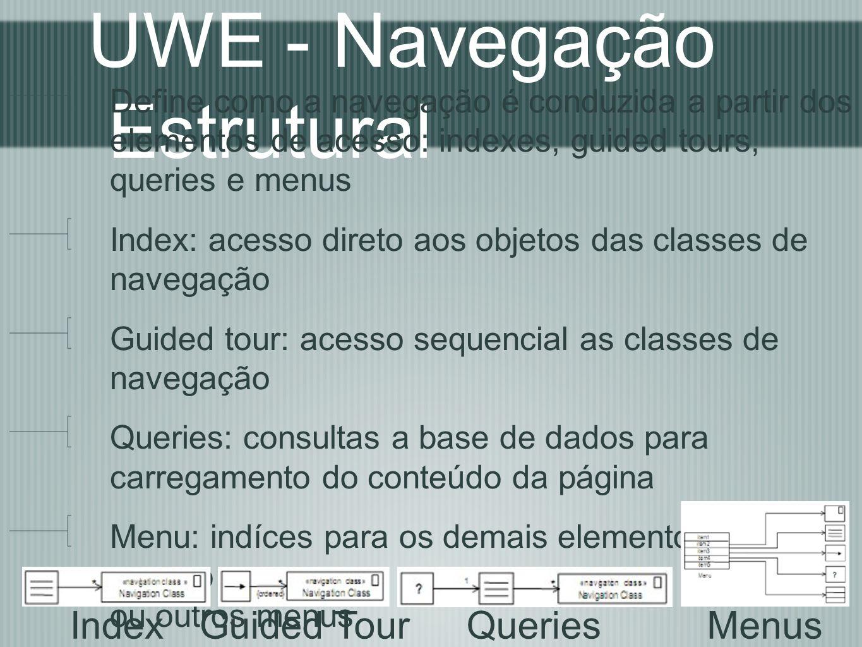UWE - Navegação Estrutural Define como a navegação é conduzida a partir dos elementos de acesso: indexes, guided tours, queries e menus Index: acesso