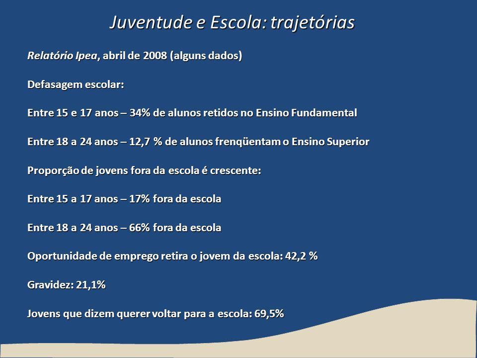 Juventude e Escola: trajetórias Relatório Ipea, abril de 2008 (alguns dados) Defasagem escolar: Entre 15 e 17 anos – 34% de alunos retidos no Ensino F