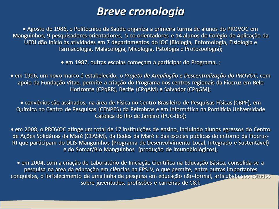 Breve cronologia Agosto de 1986, o Politécnico da Saúde organiza a primeira turma de alunos do PROVOC em Manguinhos; 9 pesquisadores-orientadores, 5 c