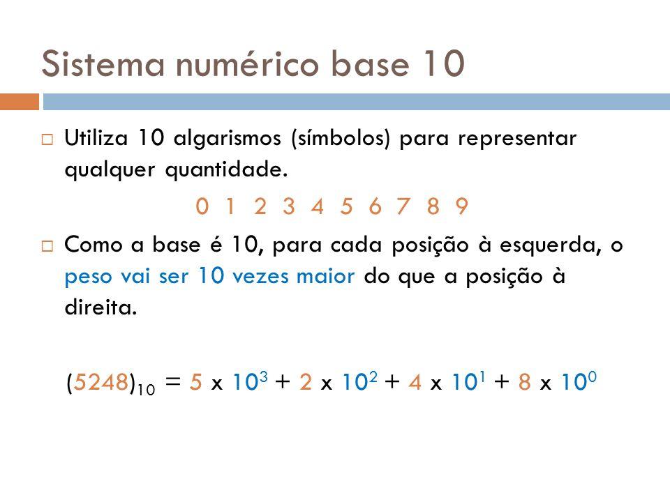 Sistema numérico base 10 Utiliza 10 algarismos (símbolos) para representar qualquer quantidade. 0 1 2 3 4 5 6 7 8 9 Como a base é 10, para cada posiçã