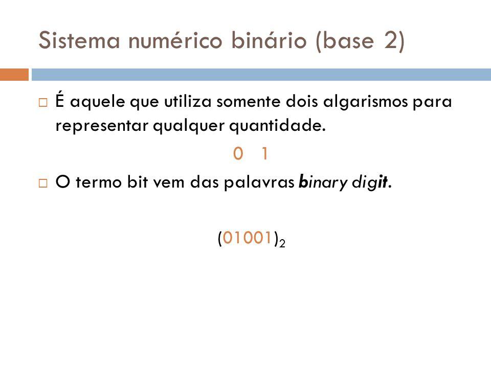 Sistema numérico binário (base 2) É aquele que utiliza somente dois algarismos para representar qualquer quantidade. 0 1 O termo bit vem das palavras