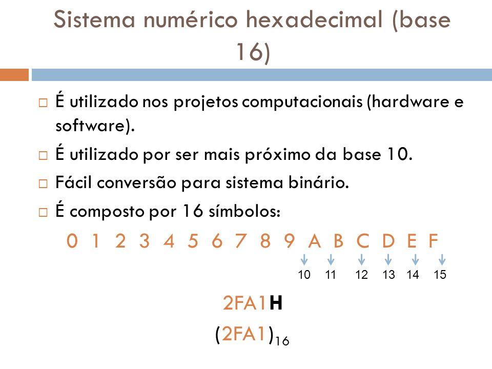 Sistema numérico hexadecimal (base 16) É utilizado nos projetos computacionais (hardware e software). É utilizado por ser mais próximo da base 10. Fác