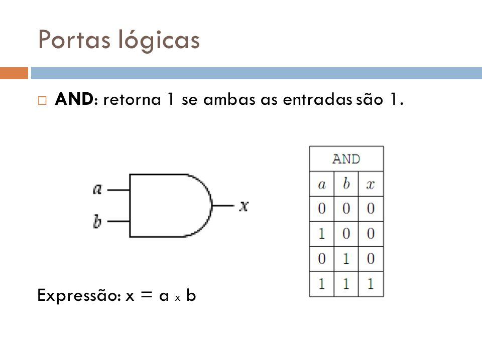 Portas lógicas AND: retorna 1 se ambas as entradas são 1. Expressão: x = a x b