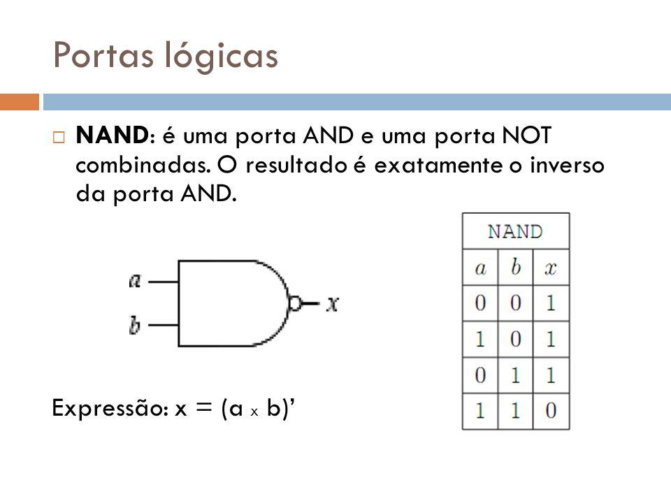 Portas lógicas NAND: é uma porta AND e uma porta NOT combinadas. O resultado é exatamente o inverso da porta AND. Expressão: x = (a x b)