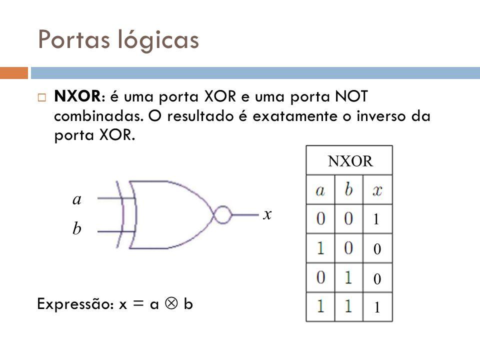 Portas lógicas NXOR: é uma porta XOR e uma porta NOT combinadas. O resultado é exatamente o inverso da porta XOR. Expressão: x = a b a b x NXOR 1 0 0