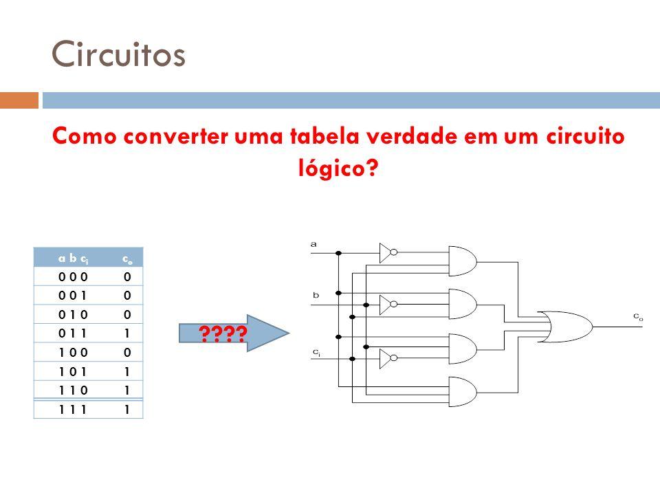 Como converter uma tabela verdade em um circuito lógico? Circuitos a b c i coco 0 0 00 0 0 10 0 1 00 0 1 11 1 0 00 1 0 11 1 1 01 1 1 11 ????