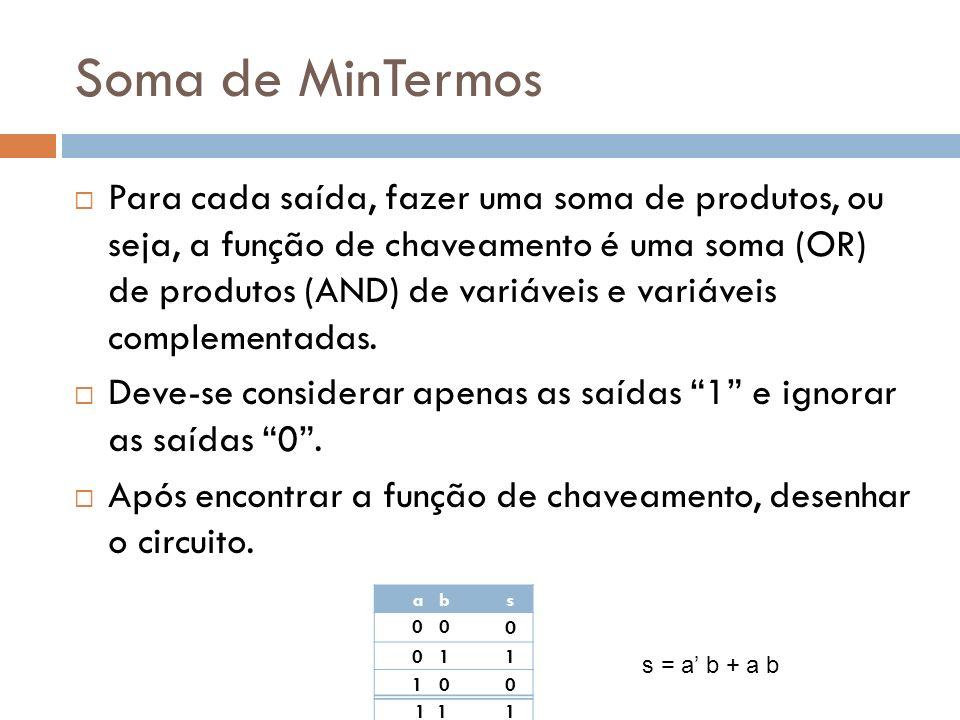 Soma de MinTermos Para cada saída, fazer uma soma de produtos, ou seja, a função de chaveamento é uma soma (OR) de produtos (AND) de variáveis e variá