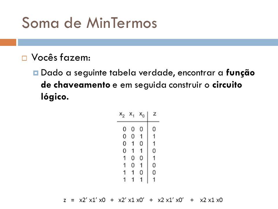 Soma de MinTermos Vocês fazem: Dado a seguinte tabela verdade, encontrar a função de chaveamento e em seguida construir o circuito lógico. z = x2 x1 x