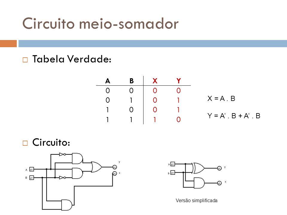 Circuito meio-somador Tabela Verdade: Circuito: ABXY 0000 0101 1001 1110 Versão simplificada X = A. B Y = A. B + A. B