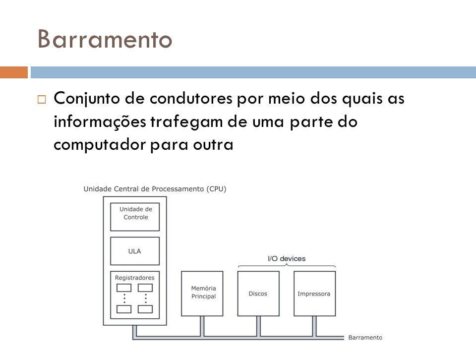 Barramento Conjunto de condutores por meio dos quais as informações trafegam de uma parte do computador para outra