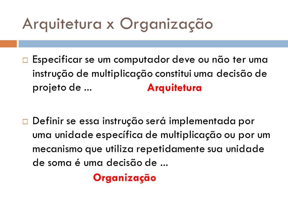 Arquitetura x Organização Especificar se um computador deve ou não ter uma instrução de multiplicação constitui uma decisão de projeto de... Definir s