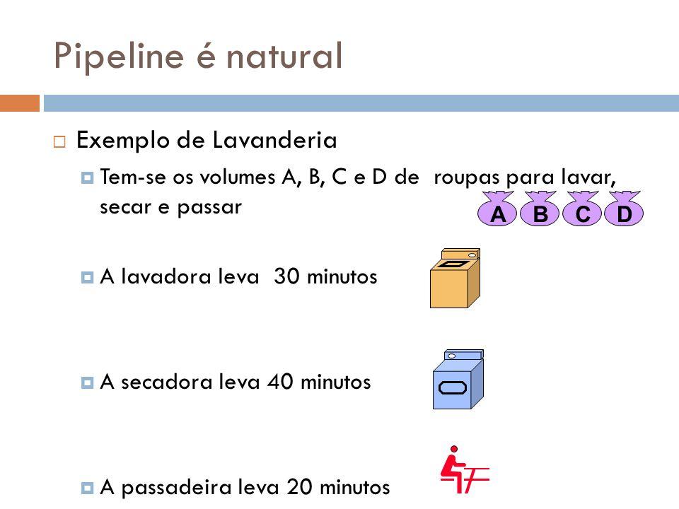 Exemplo de Lavanderia Tem-se os volumes A, B, C e D de roupas para lavar, secar e passar A lavadora leva 30 minutos A secadora leva 40 minutos A passa