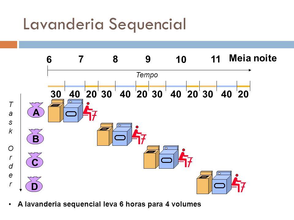 A lavanderia sequencial leva 6 horas para 4 volumes ABCD 304020304020304020304020 6 789 10 11 Meia noite TaskOrderTaskOrder Tempo Lavanderia Sequencia