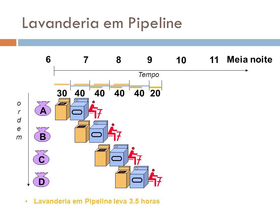 Lavanderia em Pipeline Lavanderia em Pipeline leva 3.5 horas ABCD 6 789 10 11 Meia noite ordemordem Tempo 3040 20