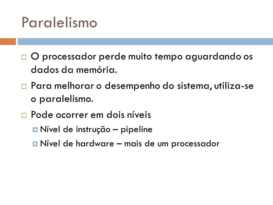 Paralelismo O processador perde muito tempo aguardando os dados da memória. Para melhorar o desempenho do sistema, utiliza-se o paralelismo. Pode ocor