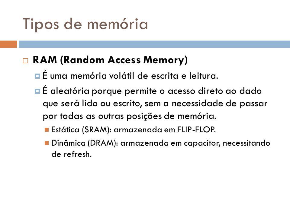 Tipos de memória RAM (Random Access Memory) É uma memória volátil de escrita e leitura. É aleatória porque permite o acesso direto ao dado que será li