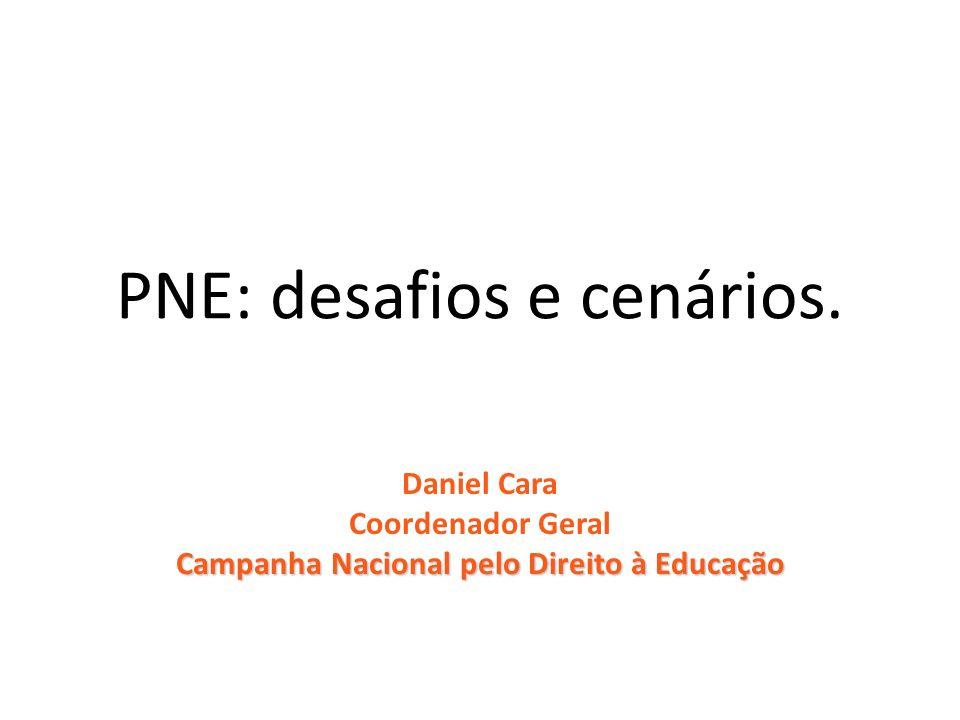 PNE: desafios e cenários. Daniel Cara Coordenador Geral Campanha Nacional pelo Direito à Educação
