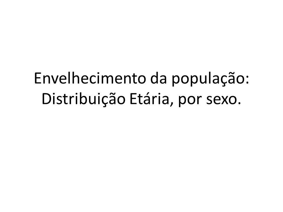 Envelhecimento da população: Distribuição Etária, por sexo.