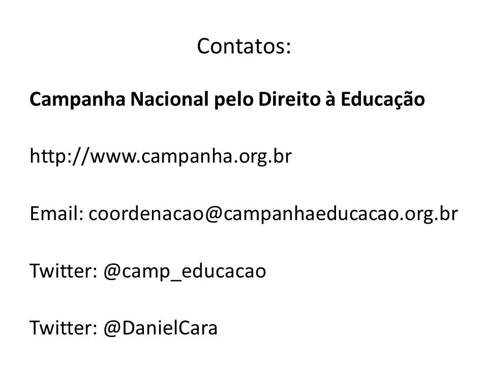 Contatos: Campanha Nacional pelo Direito à Educação http://www.campanha.org.br Email: coordenacao@campanhaeducacao.org.br Twitter: @camp_educacao Twit