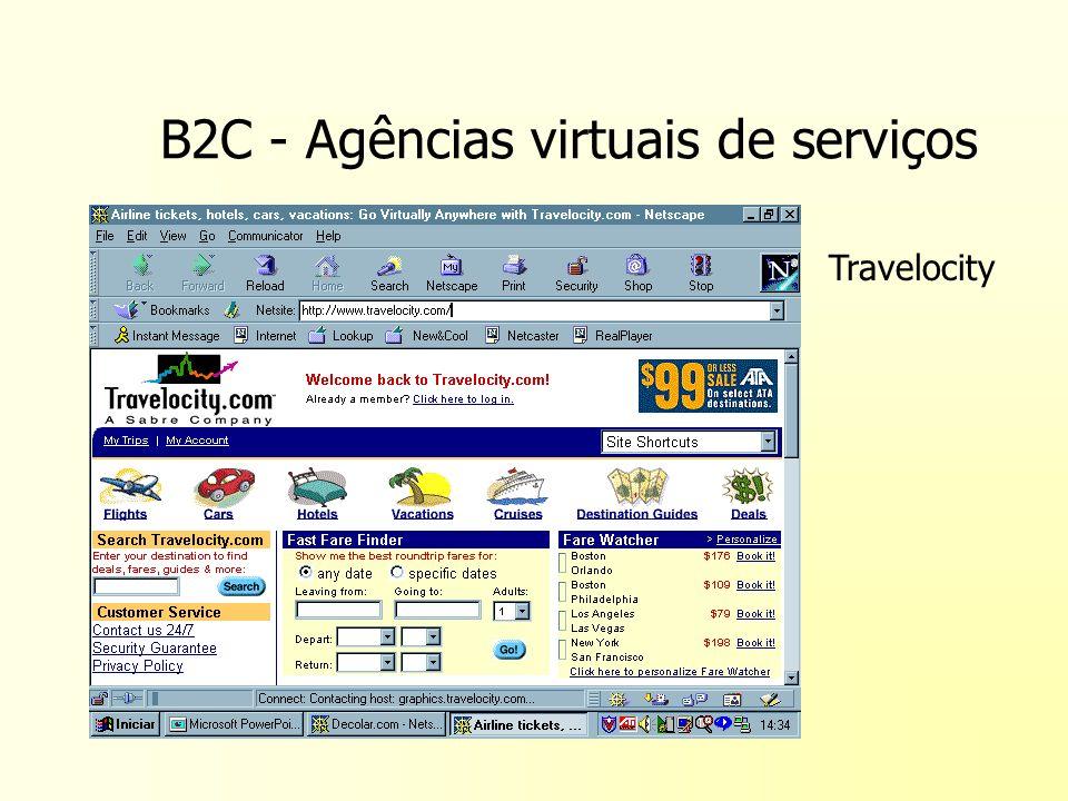 B2C - Portais Verticais TotalFit