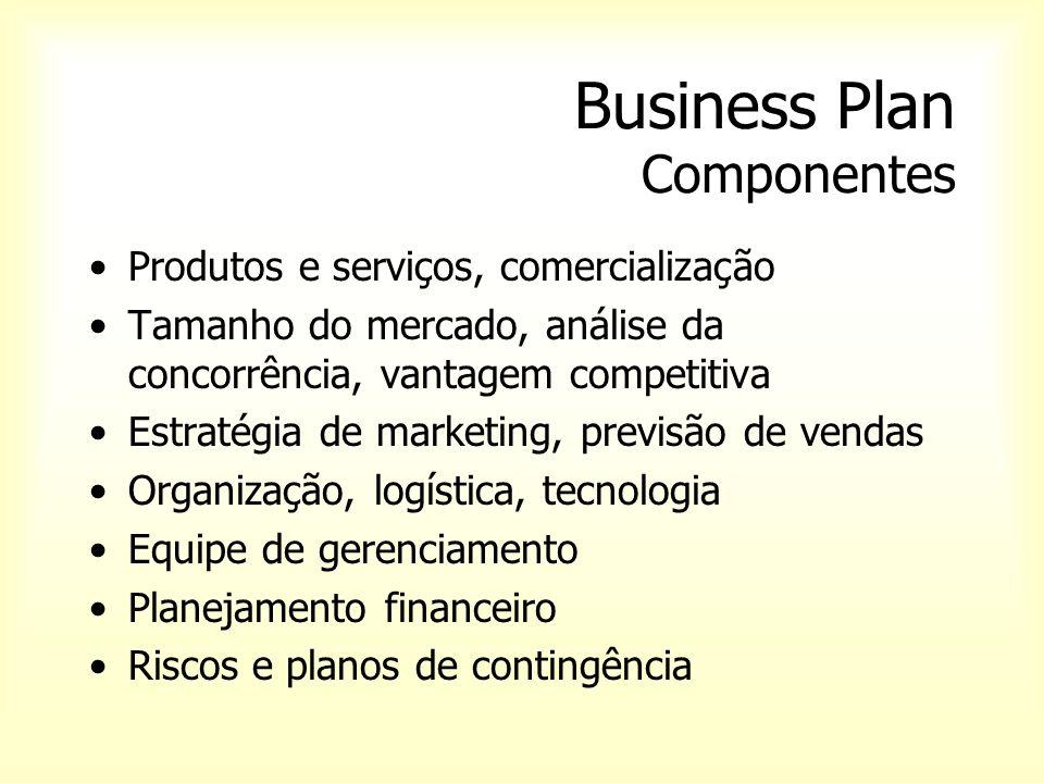 Business Plan Objetivos Planejamento em si Apresentação do negócio a potenciais parceiros comerciais